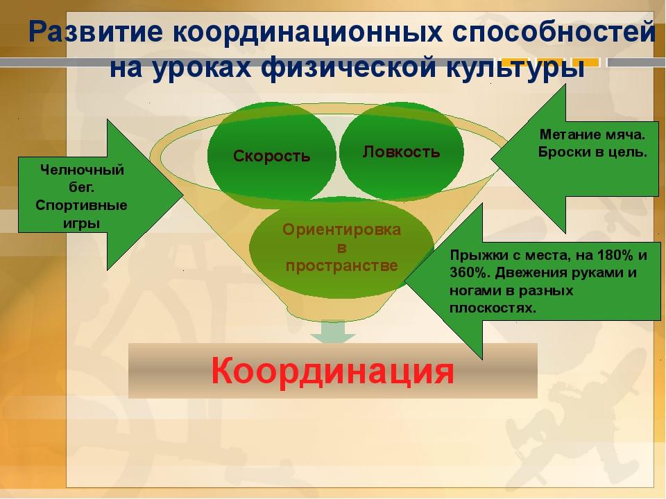 Развитие координационных способностей на уроках физической культуры Челночный...