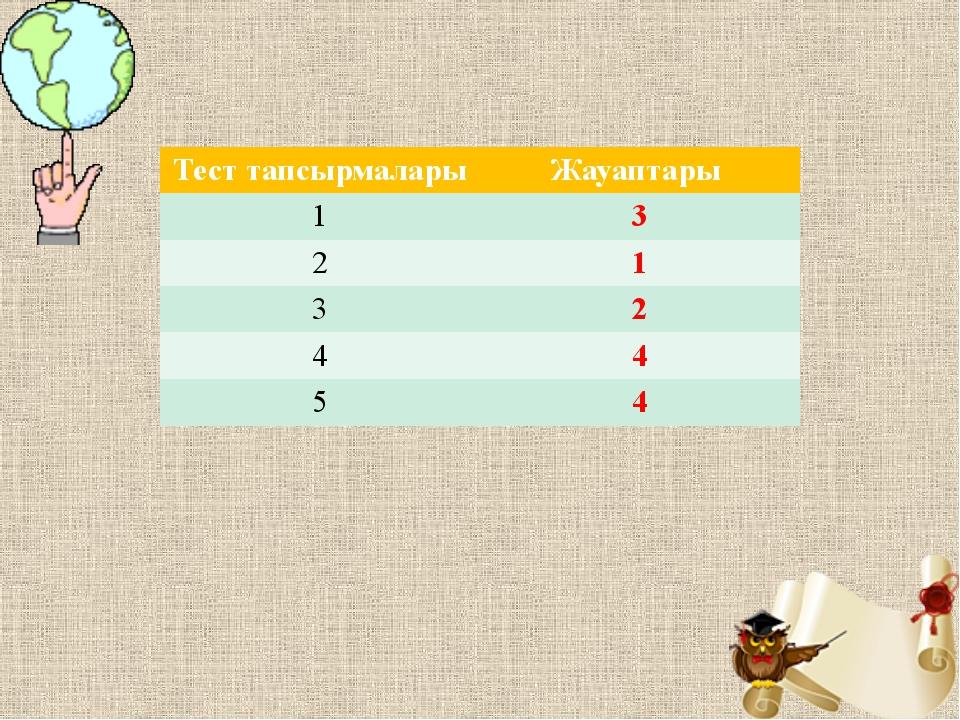 Тесттапсырмалары Жауаптары 1 3 2 1 3 2 4 4 5 4