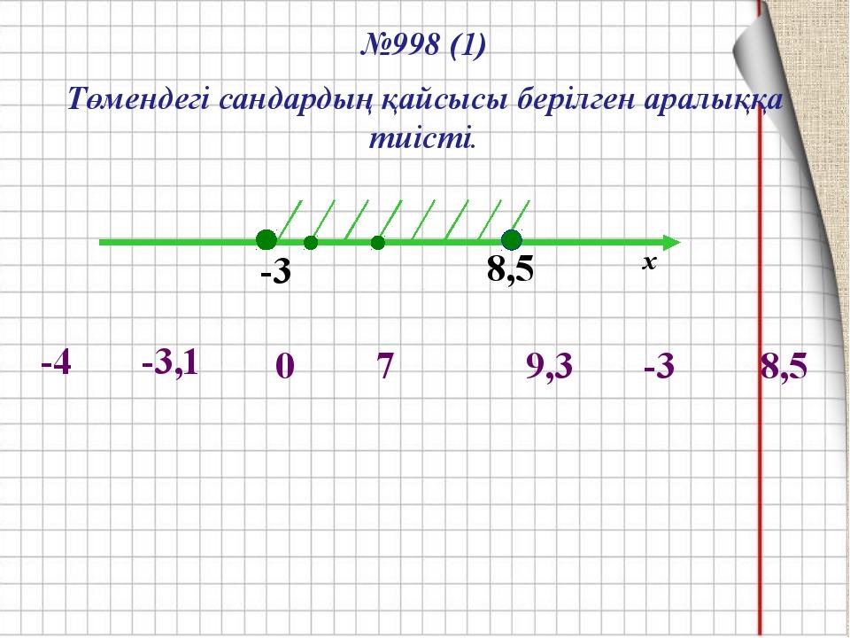 -3 8,5 х -3,1 -4 9,3 -3 8,5 0 7 №998 (1) Төмендегі сандардың қайсысы берілге...