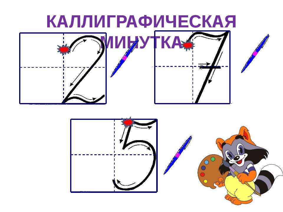 картинки минутка чистописания по математике