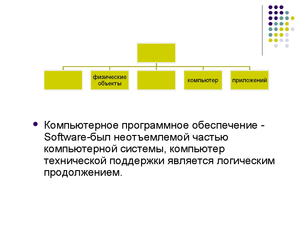 Компьютерное программное обеспечение - Software-был неотъемлемой частью компь...