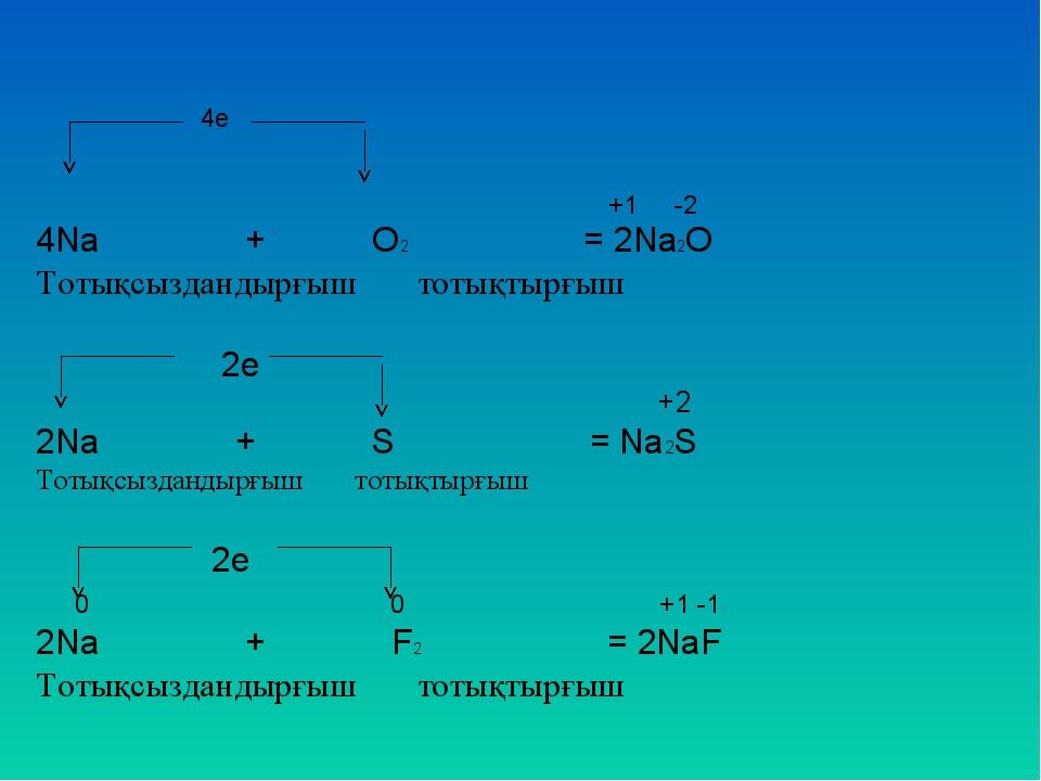 4Na + O2 = 2Na2O Тотықсыздандырғыш тотықтырғыш 2e +2 2Na + S = Na2S Тотықсыз...