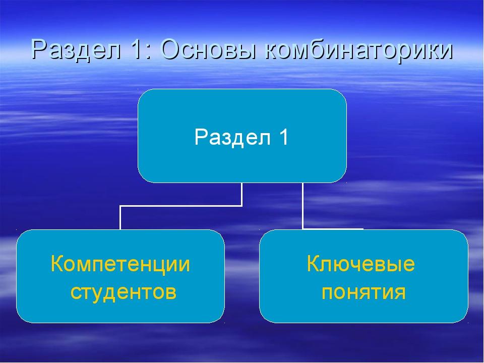 Раздел 1: Основы комбинаторики