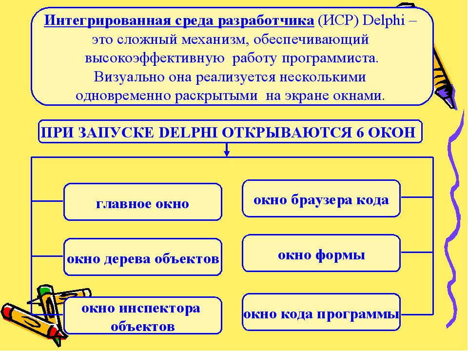 Интегрированная среда разработчика (ИСР) Delphi – это сложный механизм, обесп...