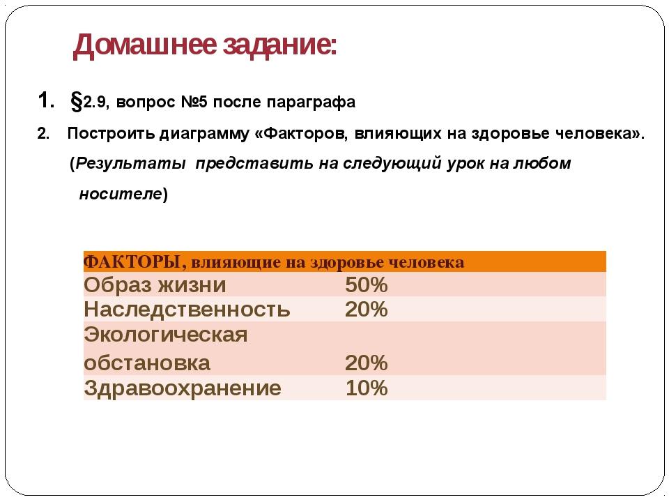 Домашнее задание: §2.9, вопрос №5 после параграфа Построить диаграмму «Фактор...