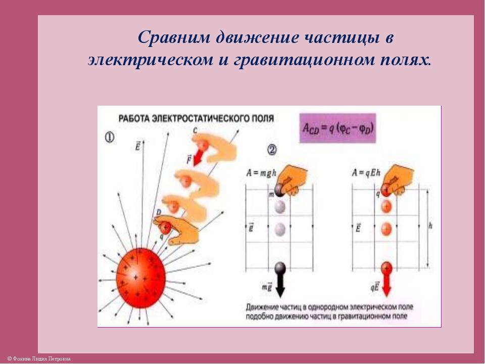 Сравним движение частицы в электрическом и гравитационном полях. © Фокина Ли...