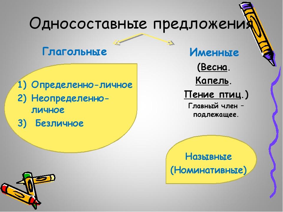 Односоставные предложения Глагольные Определенно-личное Неопределенно-личное...
