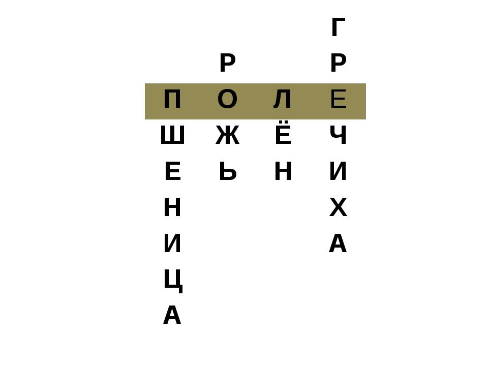 Г РР ПОЛЕ ШЖЁЧ ЕЬНИ НХ ИА Ц А