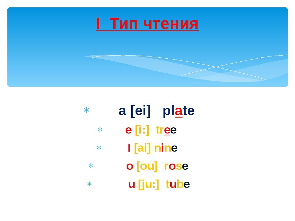 a [ei] plate e [i:] tree I [ai] nine o [ou] rose u [ju:] tube I Тип чтения