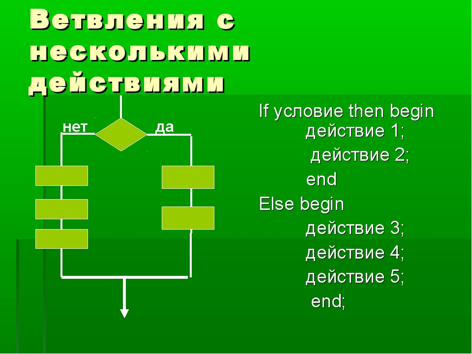 Ветвления с несколькими действиями If условие then begin действие 1;  дейс...