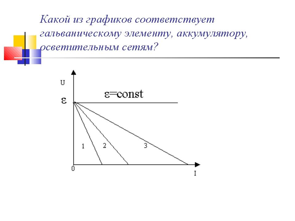 Какой из графиков соответствует гальваническому элементу, аккумулятору, освет...