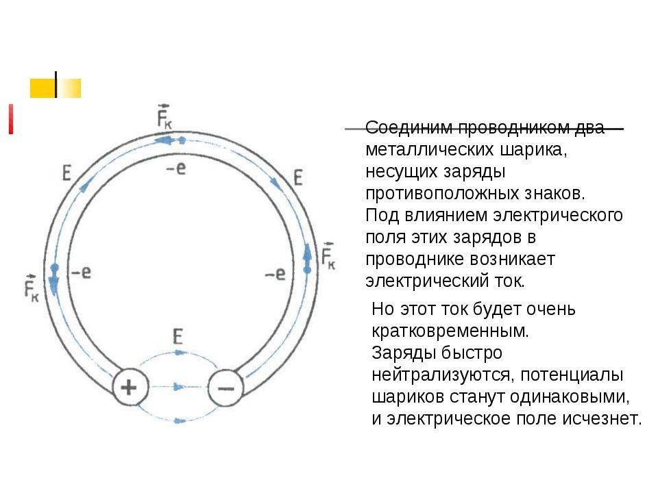 Соединим проводником два металлических шарика, несущих заряды противоположных...