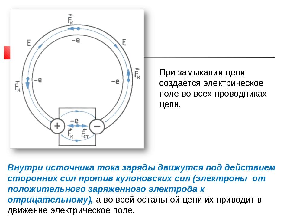 При замыкании цепи создаётся электрическое поле во всех проводниках цепи. Вну...