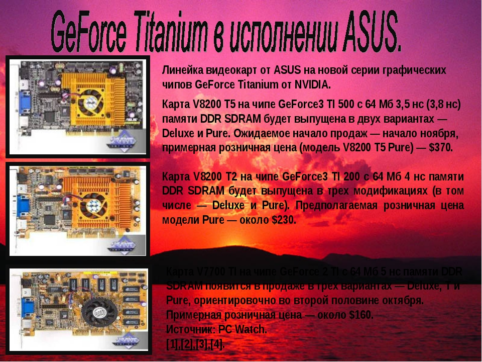 Карта V8200 T2 на чипе GeForce3 TI 200 с 64 Мб 4 нс памяти DDR SDRAM будет вы...