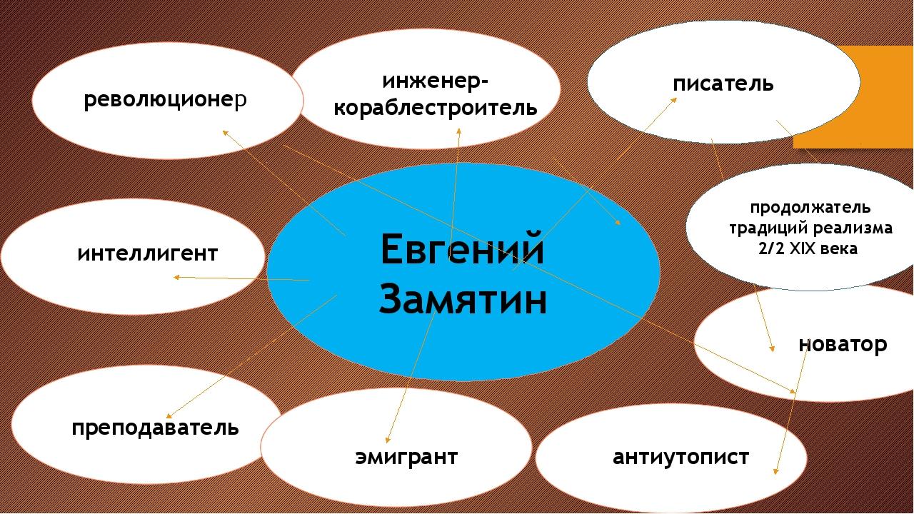 Евгений Замятин писатель инженер- кораблестроитель революционер интеллигент н...