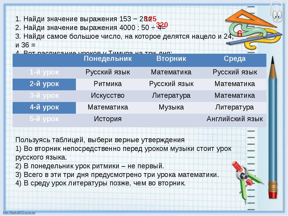 1. Найди значение выражения153 − 28= 2. Найди значение выражения4000 : 50 ⋅...
