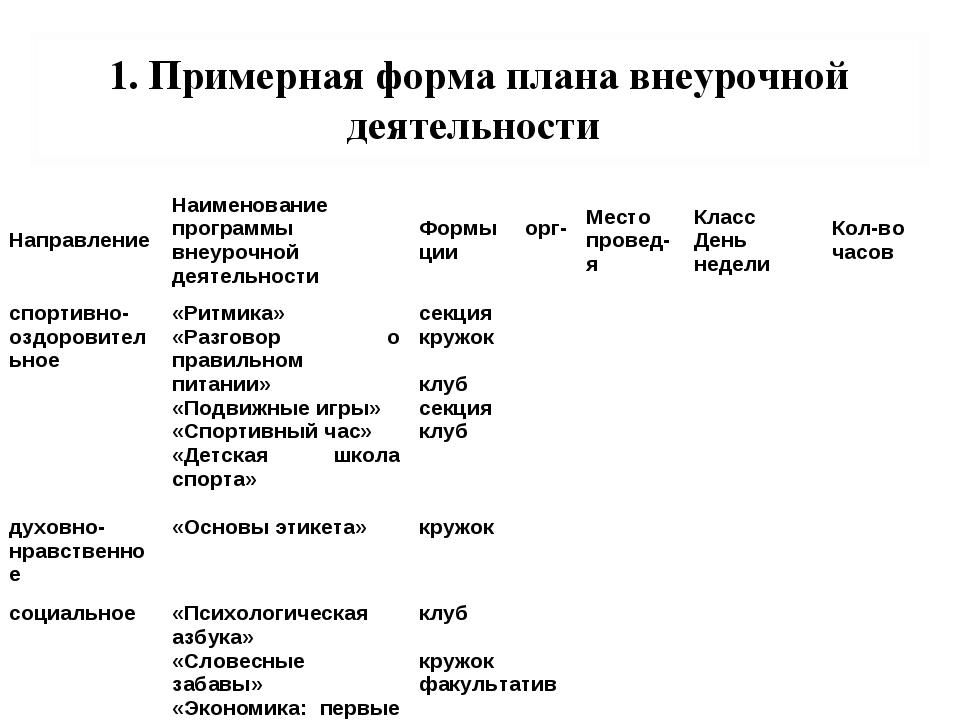 1. Примерная форма плана внеурочной деятельности НаправлениеНаименование про...