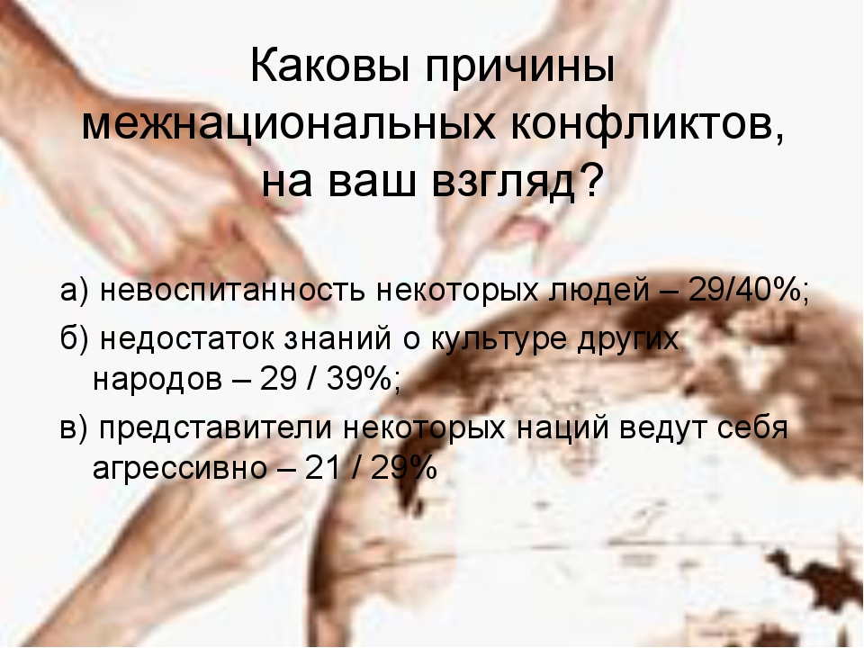 Каковы причины межнациональных конфликтов, на ваш взгляд? а) невоспитанность...