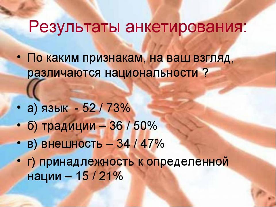 Результаты анкетирования: По каким признакам, на ваш взгляд, различаются наци...