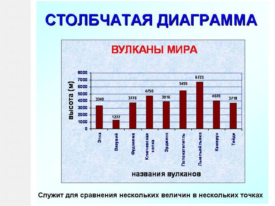 Ответьте на вопросы: Какова высота вулкана Ключевская Сопка? Какой вулкан са...