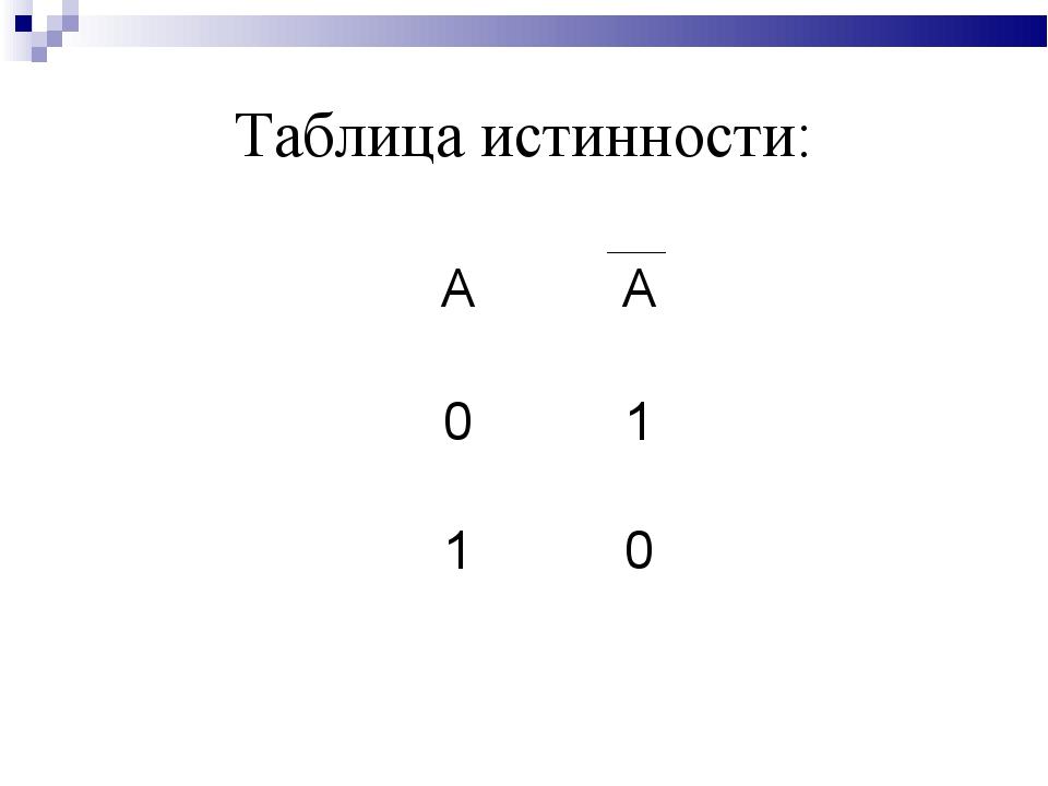 Таблица истинности: АА 01 10