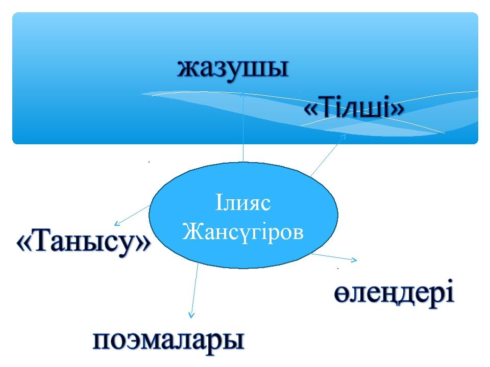 Ілияс Жансүгіров