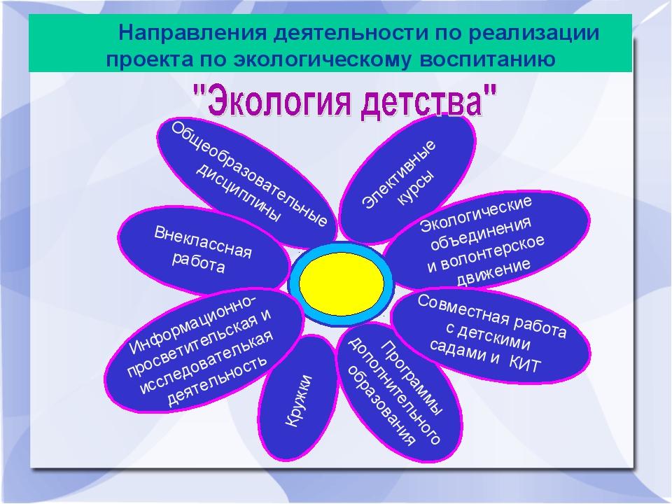 Направления деятельности по реализации проекта по экологическому воспитанию...