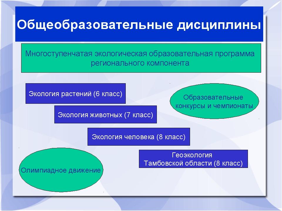 Общеобразовательные дисциплины Многоступенчатая экологическая образовательная...