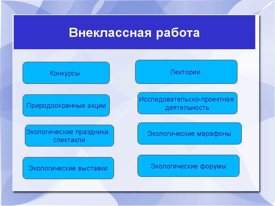 Внеклассная работа Конкурсы Лектории Природоохранные акции Исследовательско-п...
