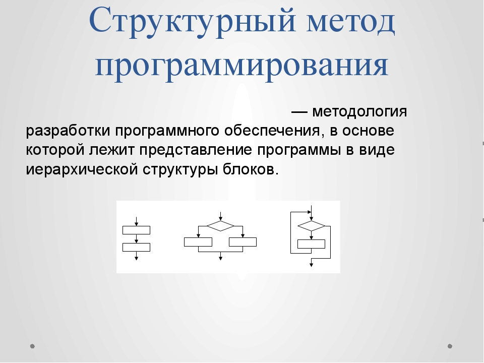 Структурный метод программирования Структу́рное программи́рование— методолог...