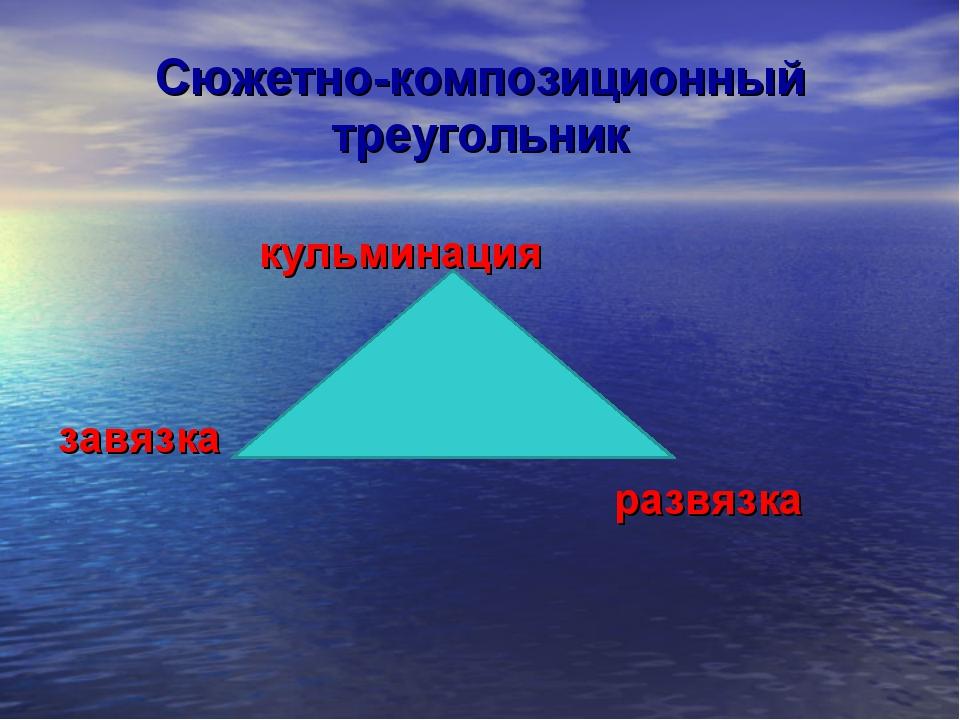 Сюжетно-композиционный треугольник кульминация завязка развязка