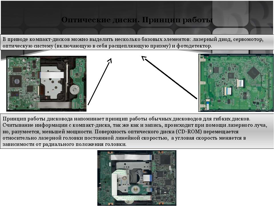 Список использованных источников http://museum.lissi-crypto.ru/history/3/ htt...