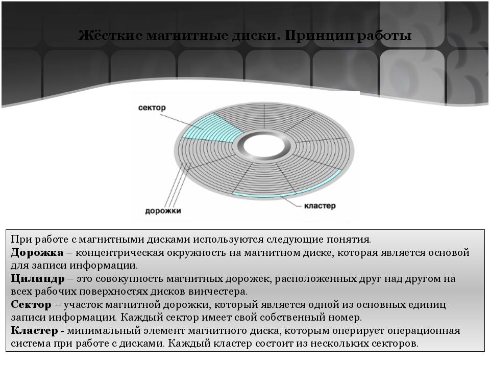 Жёсткие магнитные диски. Основы характеристики Надёжность (reliability) - опр...