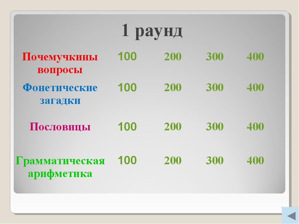 1 раунд Почемучкины вопросы100200300400 Фонетические загадки100200300...