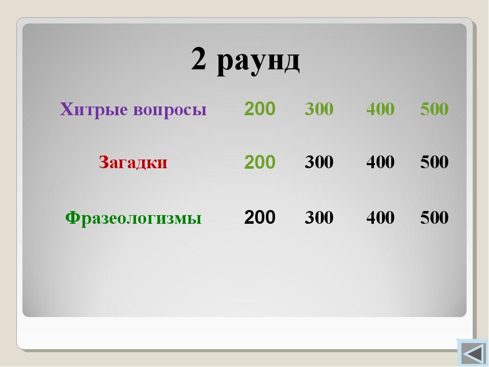2 раунд Хитрые вопросы200300400500 Загадки200300400500 Фразеологизмы...
