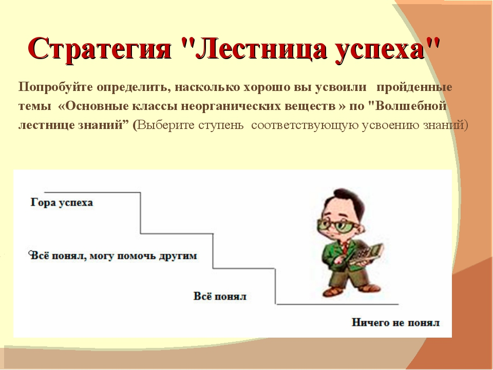"""Стратегия """"Лестница успеха"""" Попробуйте определить, насколько хорошо вы усвоил..."""