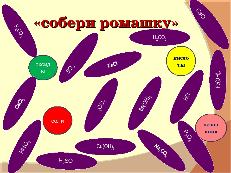 «собери ромашку» кислоты оксиды основания соли FeCl SO3 CaCl2 HCl 2CO3 P2O5 N...
