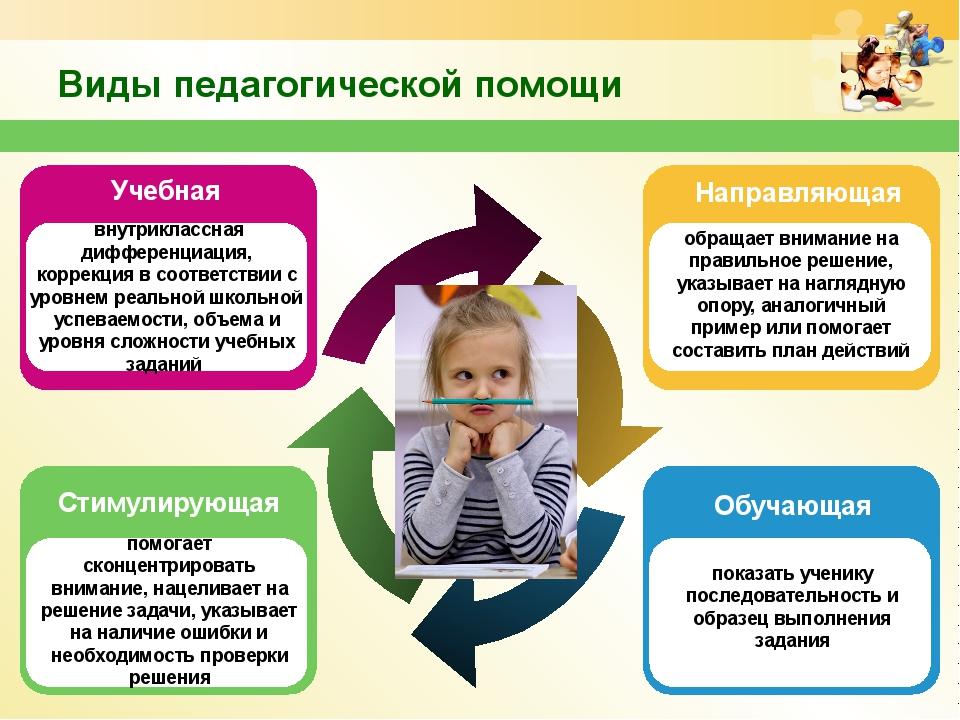 Виды педагогической помощи внутриклассная дифференциация, коррекция в соответ...