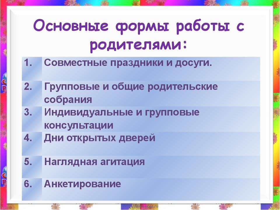 Основные формы работы с родителями:  1. Совместные праздники и досуги. 2. Гр...