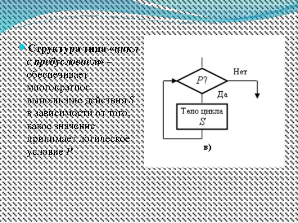 Структура типа «цикл с предусловием» – обеспечивает многократное выполнение д...