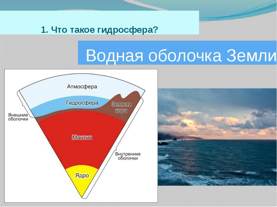 1. Что такое гидросфера? Водная оболочка Земли