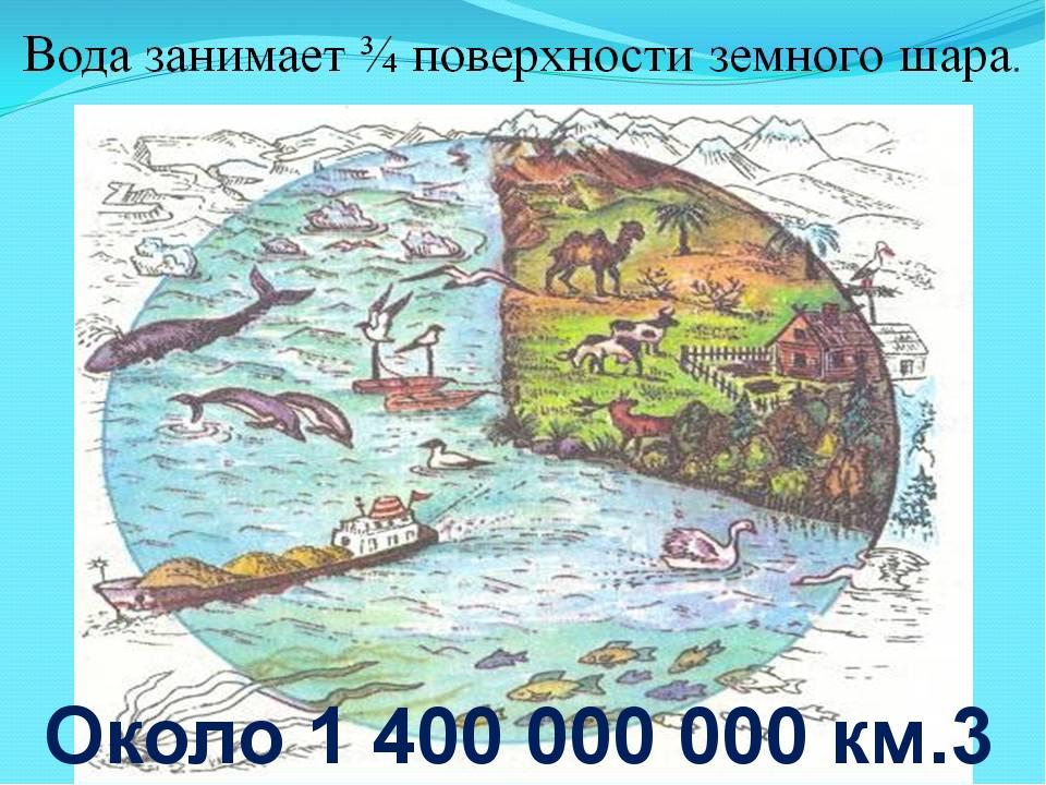 Около 1 400 000 000 км.3