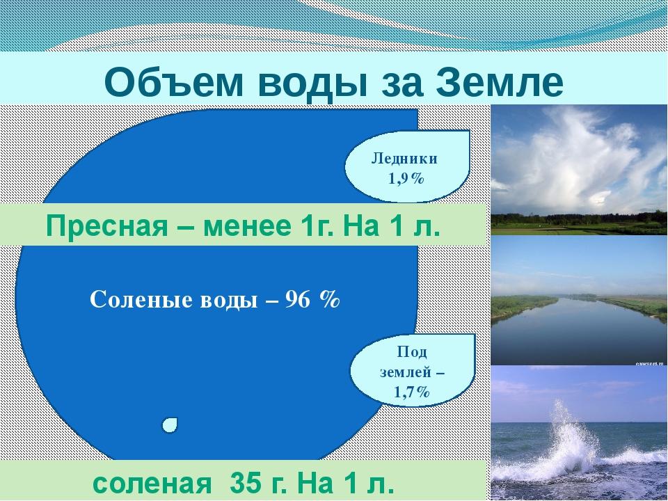 Объем воды за Земле Соленые воды – 96 % Ледники 1,9% Под землей – 1,7% Пресна...