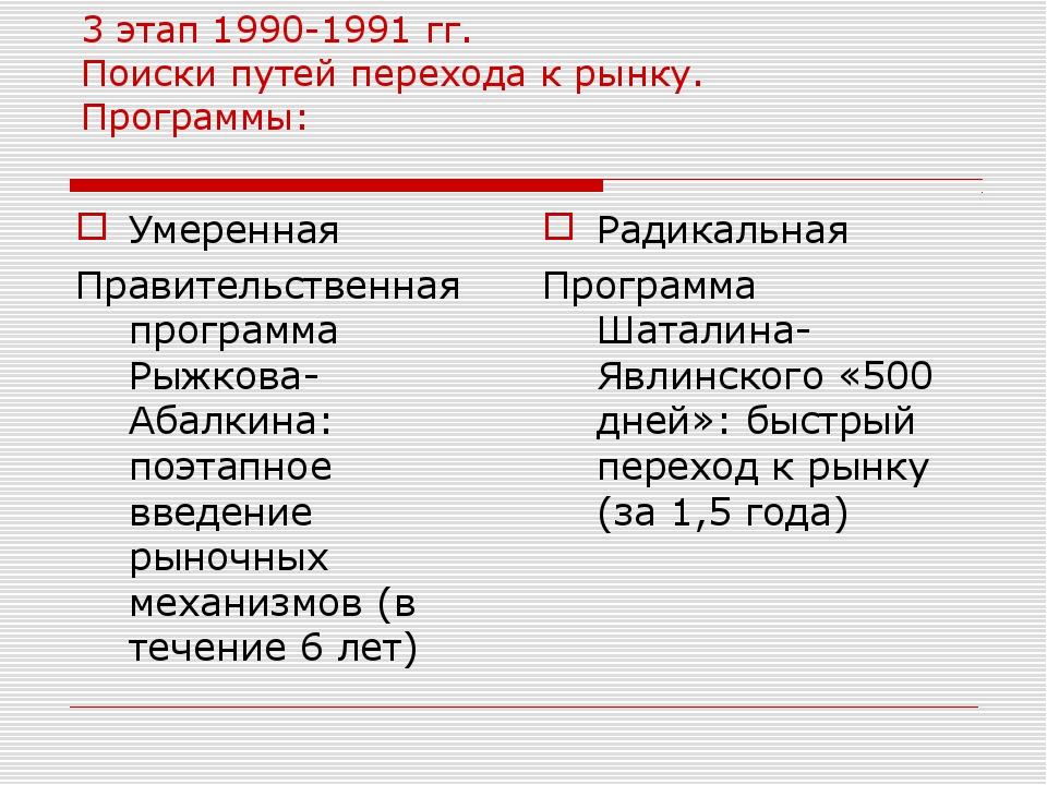 3 этап 1990-1991 гг. Поиски путей перехода к рынку. Программы: Умеренная Прав...