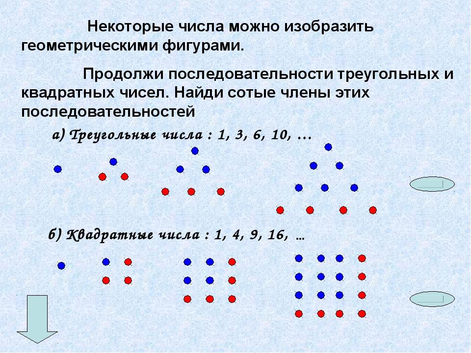 Некоторые числа можно изобразить геометрическими фигурами. Продолжи последов...