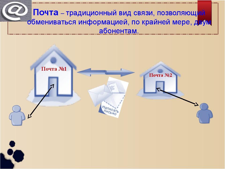 Почта – традиционный вид связи, позволяющий обмениваться информацией, по край...