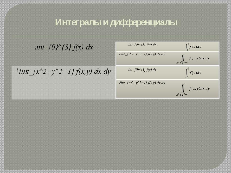 Интегралы и дифференциалы