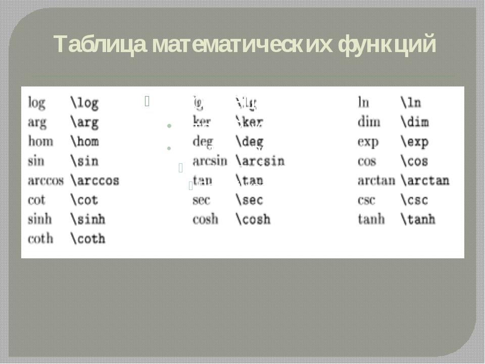 Таблица математических функций