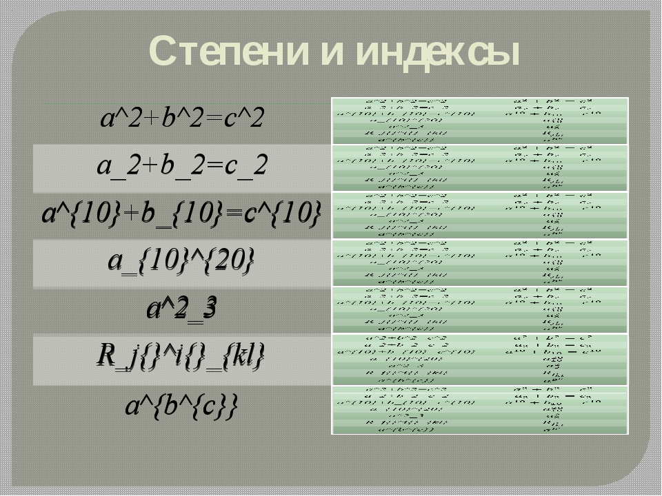 Степени и индексы