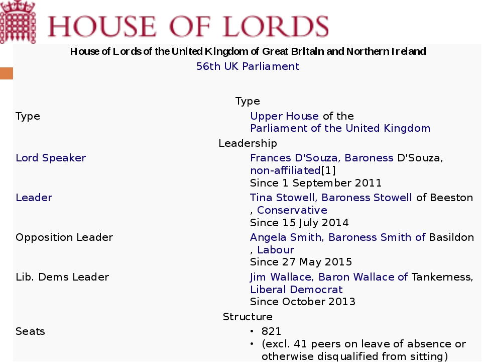House of Lords of the United Kingdom of Great Britain and Northern Ireland 56...